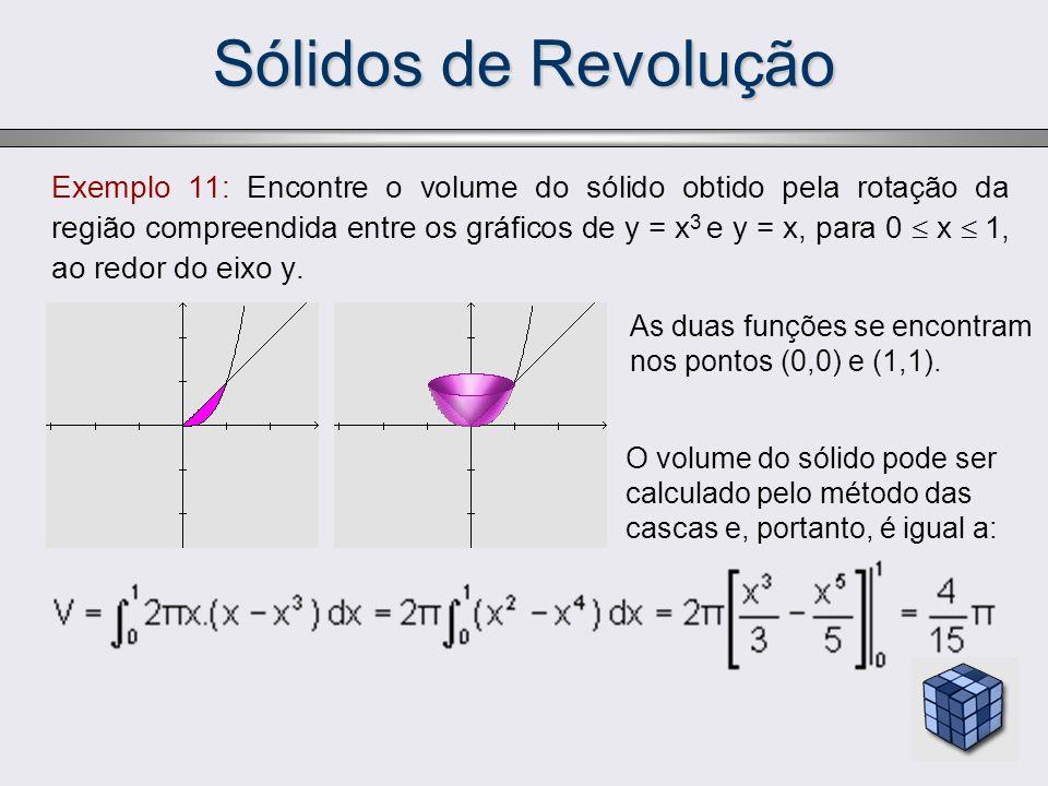 Sólidos de Revolução Exemplo 11: Encontre o volume do sólido obtido pela rotação da região compreendida entre os gráficos de y = x 3 e y = x, para 0 x