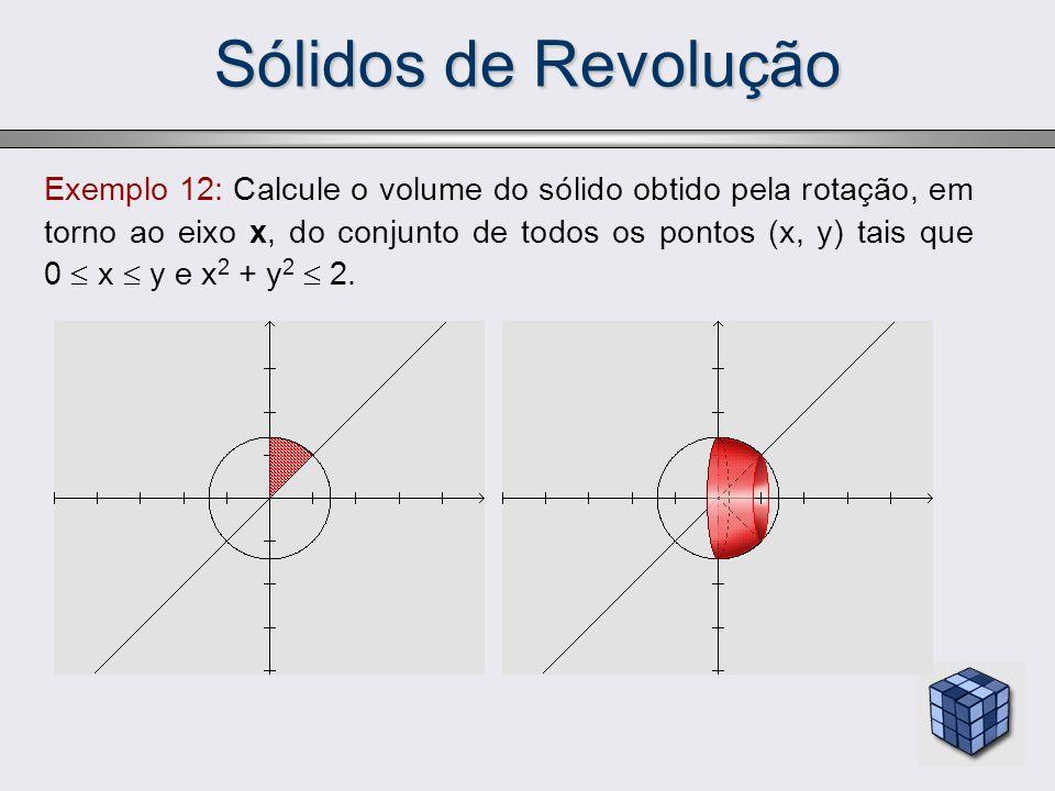 Sólidos de Revolução Exemplo 12: Calcule o volume do sólido obtido pela rotação, em torno ao eixo x, do conjunto de todos os pontos (x, y) tais que 0