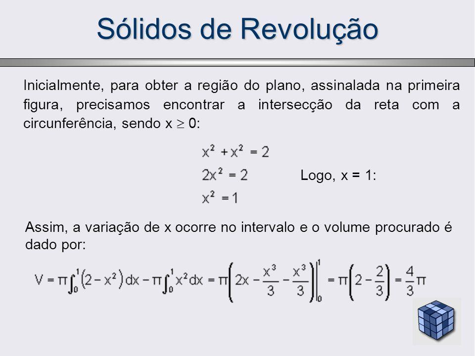 Sólidos de Revolução Inicialmente, para obter a região do plano, assinalada na primeira figura, precisamos encontrar a intersecção da reta com a circu