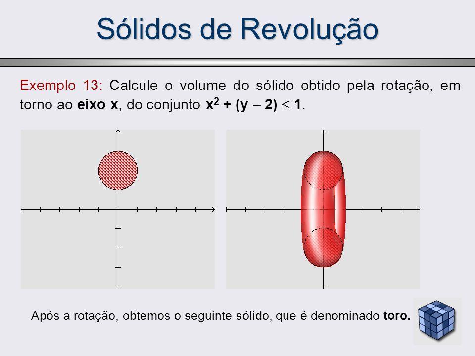 Sólidos de Revolução Exemplo 13: Calcule o volume do sólido obtido pela rotação, em torno ao eixo x, do conjunto x 2 + (y – 2) 1. Após a rotação, obte