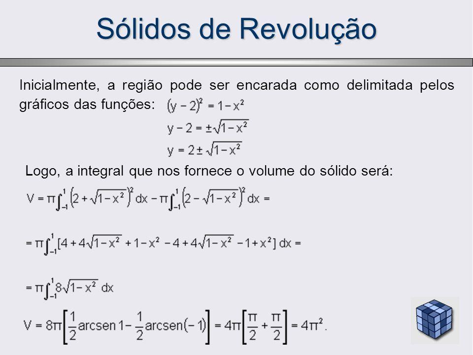 Sólidos de Revolução Inicialmente, a região pode ser encarada como delimitada pelos gráficos das funções: Logo, a integral que nos fornece o volume do