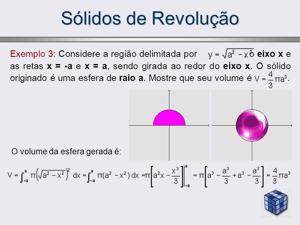 Sólidos de Revolução Quando a região A está entre os gráficos de duas funções f(x) e g(x) de a até b: Supondo f(x) g(x), para qualquer x que pertença ao intervalo [a, b], o volume do sólido B, gerado pela rotação de R em torno do eixo x, é dado por: