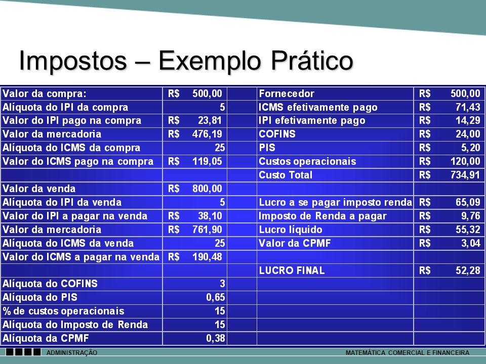 Impostos – Exemplo Prático ADMINISTRAÇÃOMATEMÁTICA COMERCIAL E FINANCEIRA