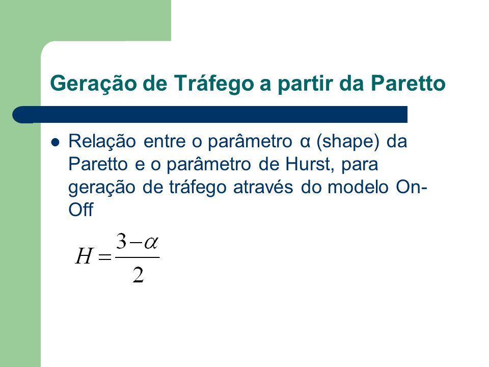 Geração de Tráfego a partir da Paretto Relação entre o parâmetro α (shape) da Paretto e o parâmetro de Hurst, para geração de tráfego através do model