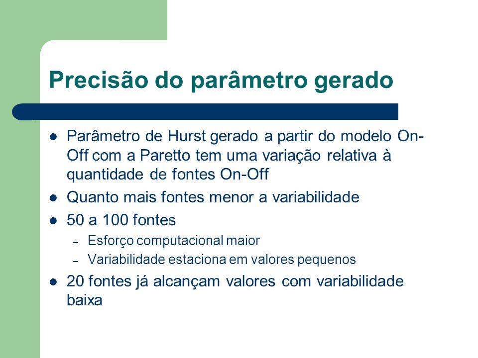 Precisão do parâmetro gerado Parâmetro de Hurst gerado a partir do modelo On- Off com a Paretto tem uma variação relativa à quantidade de fontes On-Of