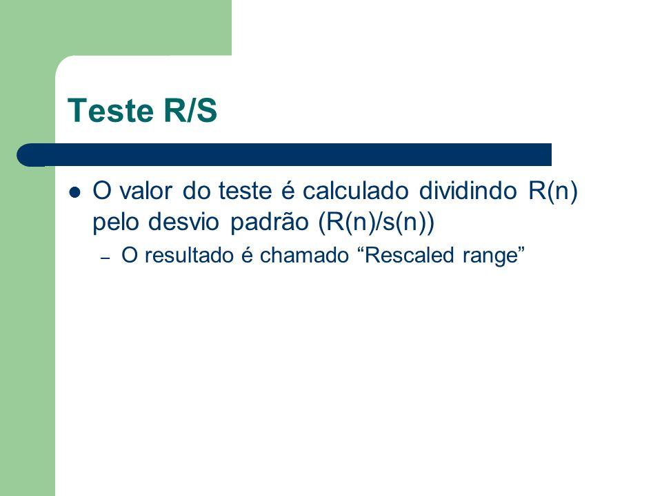 Teste R/S O valor do teste é calculado dividindo R(n) pelo desvio padrão (R(n)/s(n)) – O resultado é chamado Rescaled range