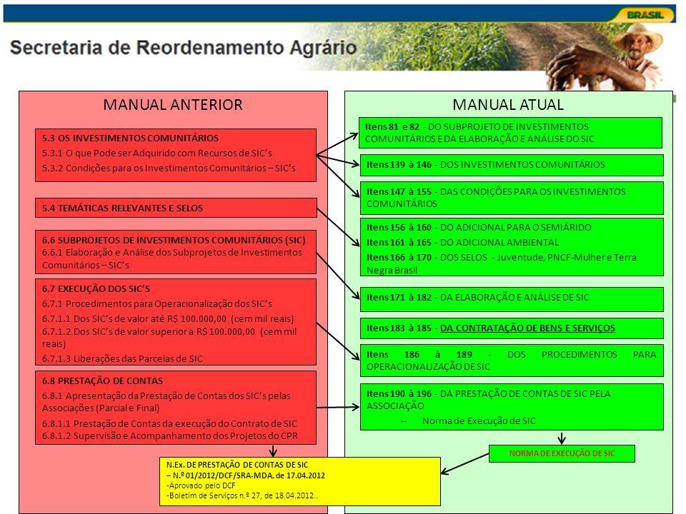 MANUAL ANTERIORMANUAL ATUAL Itens 81 e 82 - DO SUBPROJETO DE INVESTIMENTOS COMUNITÁRIOS E DA ELABORAÇÃO E ANÁLISE DO SIC Itens 139 à 146 - DOS INVESTI
