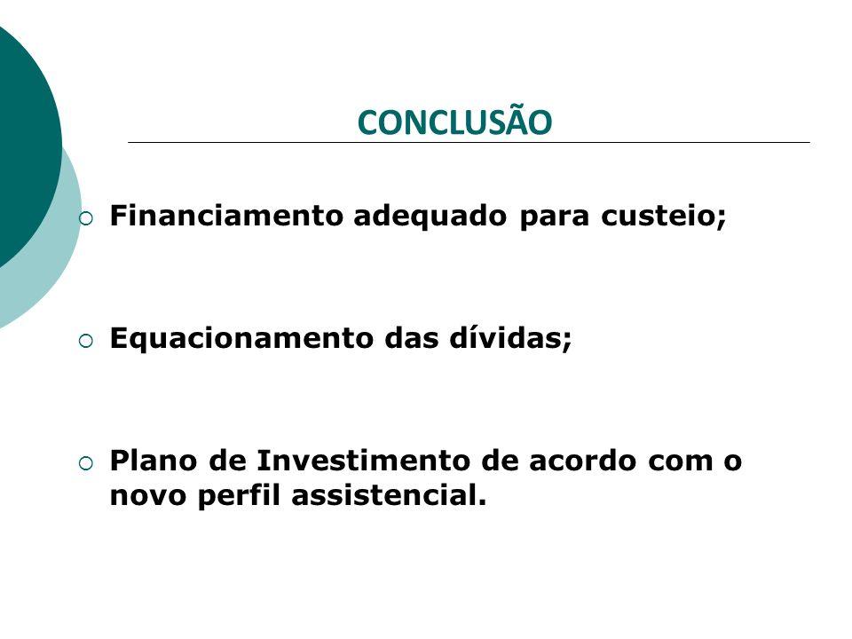 Financiamento adequado para custeio; Equacionamento das dívidas; Plano de Investimento de acordo com o novo perfil assistencial. CONCLUSÃO