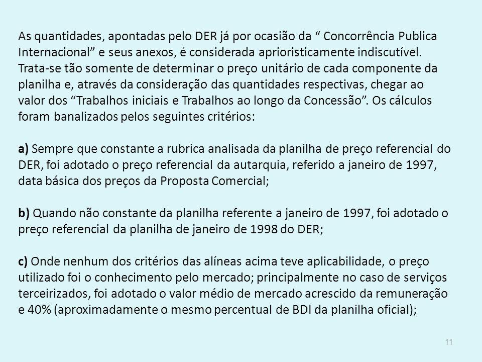 As quantidades, apontadas pelo DER já por ocasião da Concorrência Publica Internacional e seus anexos, é considerada aprioristicamente indiscutível. T