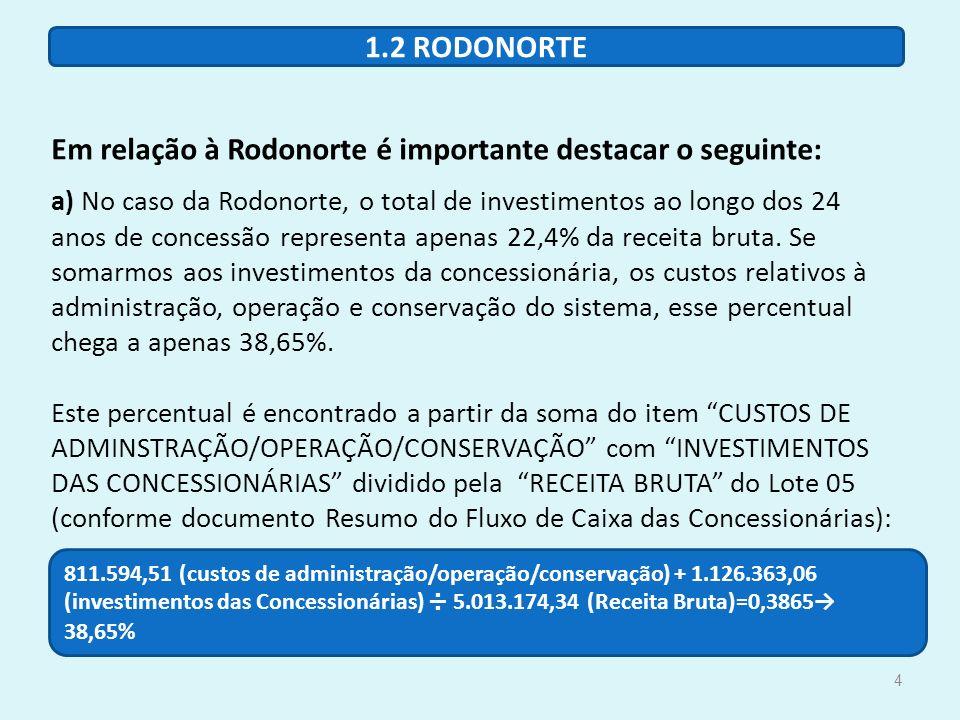 Em relação à Rodonorte é importante destacar o seguinte: a) No caso da Rodonorte, o total de investimentos ao longo dos 24 anos de concessão represent
