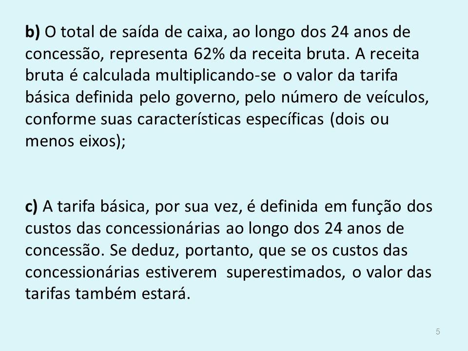 b) O total de saída de caixa, ao longo dos 24 anos de concessão, representa 62% da receita bruta. A receita bruta é calculada multiplicando-se o valor