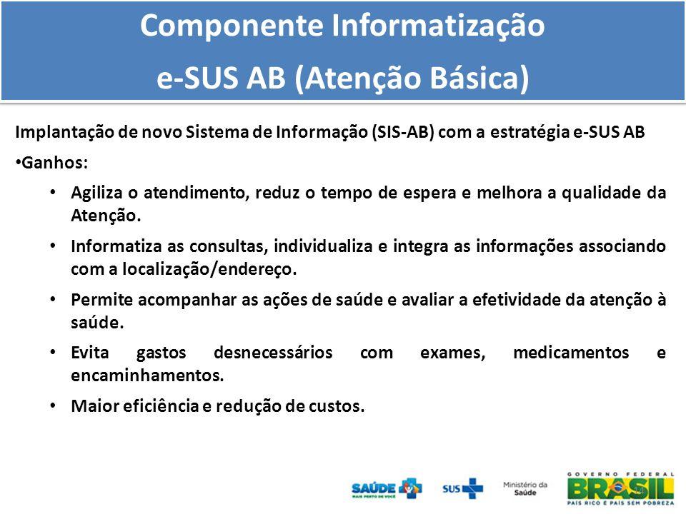 Implantação de novo Sistema de Informação (SIS-AB) com a estratégia e-SUS AB Ganhos: Agiliza o atendimento, reduz o tempo de espera e melhora a qualid