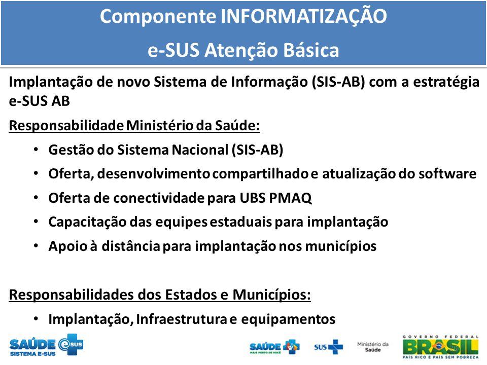 Implantação de novo Sistema de Informação (SIS-AB) com a estratégia e-SUS AB Responsabilidade Ministério da Saúde: Gestão do Sistema Nacional (SIS-AB)