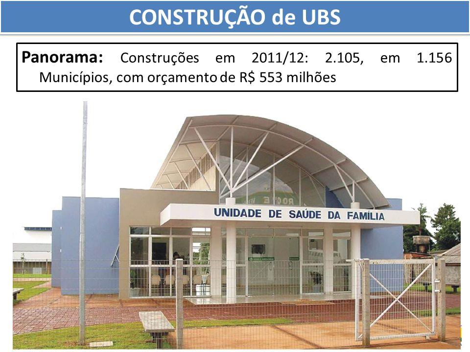 Panorama: Construções em 2011/12: 2.105, em 1.156 Municípios, com orçamento de R$ 553 milhões CONSTRUÇÃO de UBS