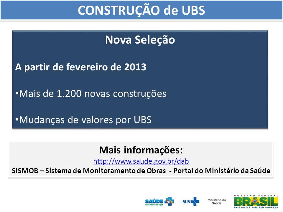 Nova Seleção A partir de fevereiro de 2013 Mais de 1.200 novas construções Mudanças de valores por UBS Nova Seleção A partir de fevereiro de 2013 Mais