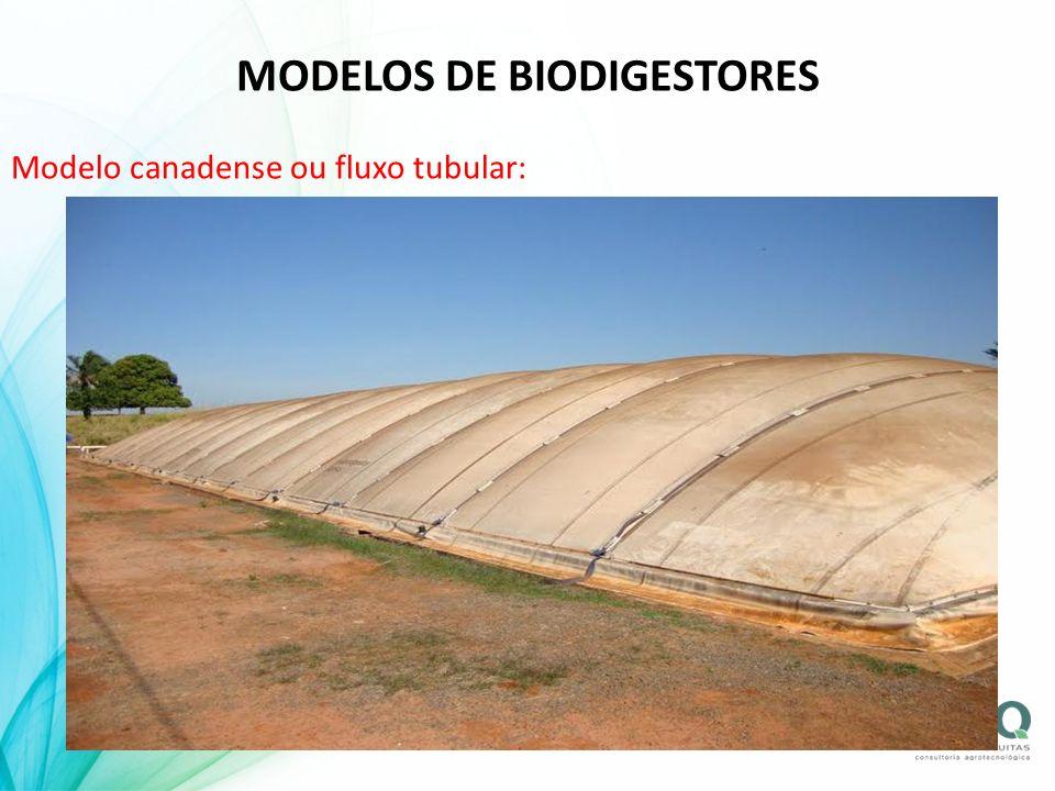 MODELOS DE BIODIGESTORES Modelo canadense ou fluxo tubular: