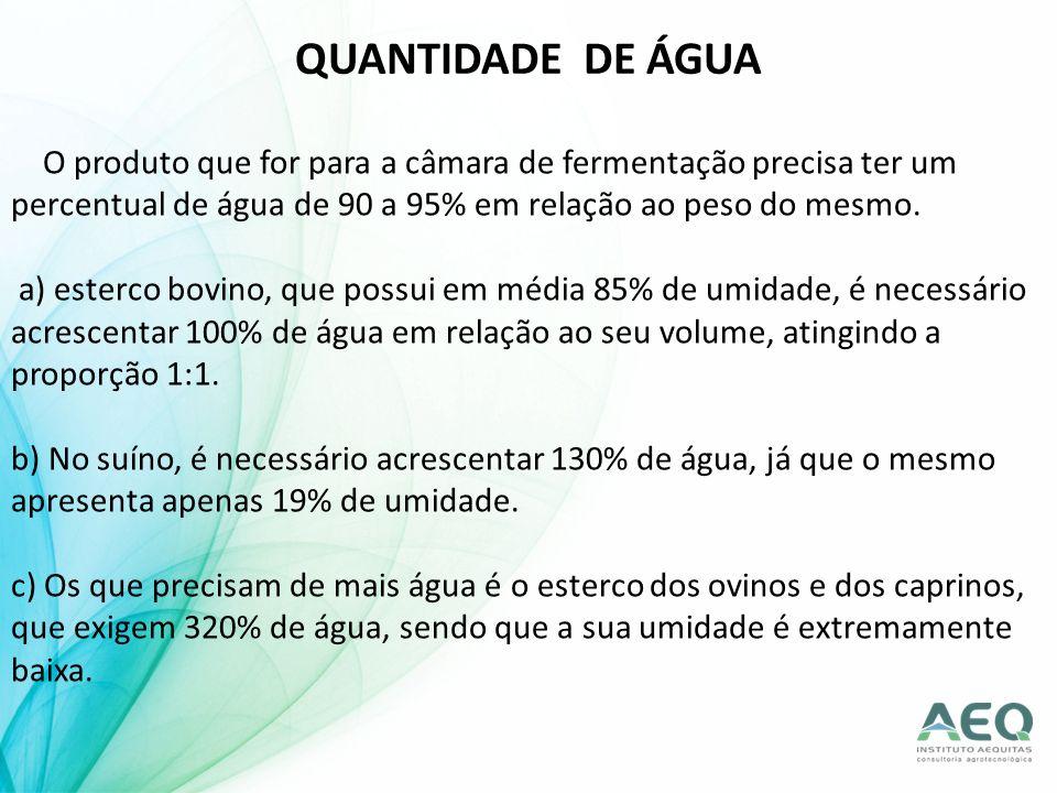 QUANTIDADE DE ÁGUA O produto que for para a câmara de fermentação precisa ter um percentual de água de 90 a 95% em relação ao peso do mesmo. a) esterc