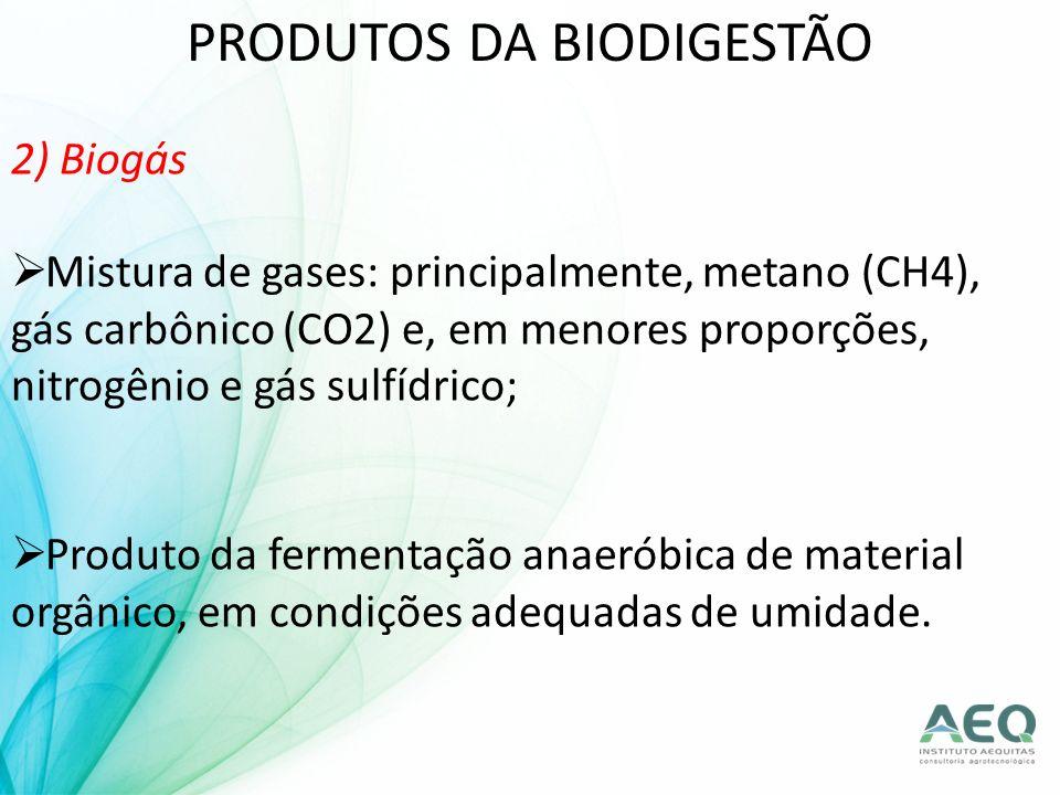 PRODUTOS DA BIODIGESTÃO 2) Biogás Mistura de gases: principalmente, metano (CH4), gás carbônico (CO2) e, em menores proporções, nitrogênio e gás sulfí