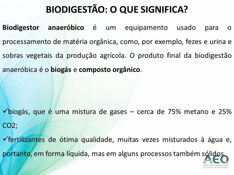 BIODIGESTÃO: O QUE SIGNIFICA? Biodigestor anaeróbico é um equipamento usado para o processamento de matéria orgânica, como, por exemplo, fezes e urina