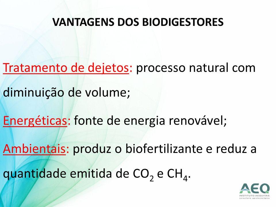 Tratamento de dejetos: processo natural com diminuição de volume; Energéticas: fonte de energia renovável; Ambientais: produz o biofertilizante e redu