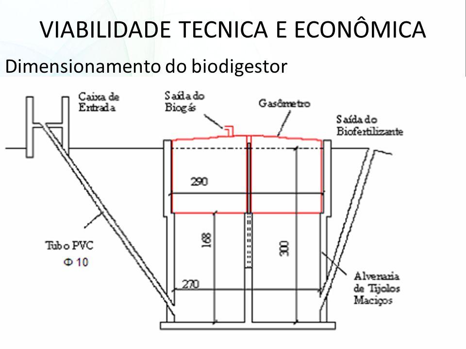 VIABILIDADE TECNICA E ECONÔMICA Dimensionamento do biodigestor