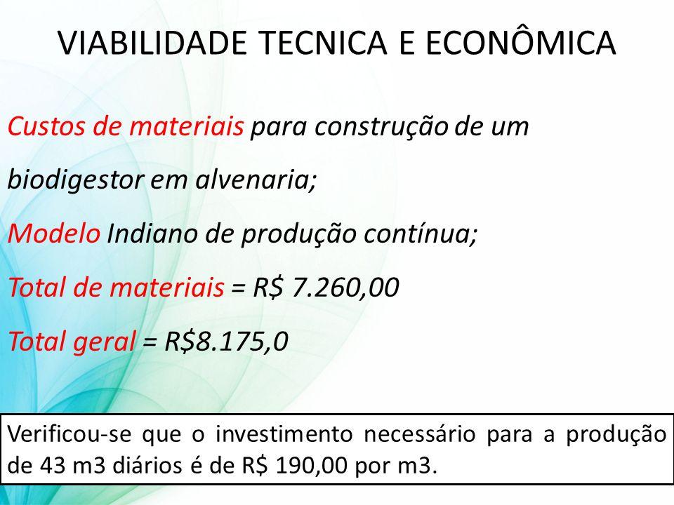 Custos de materiais para construção de um biodigestor em alvenaria; Modelo Indiano de produção contínua; Total de materiais = R$ 7.260,00 Total geral