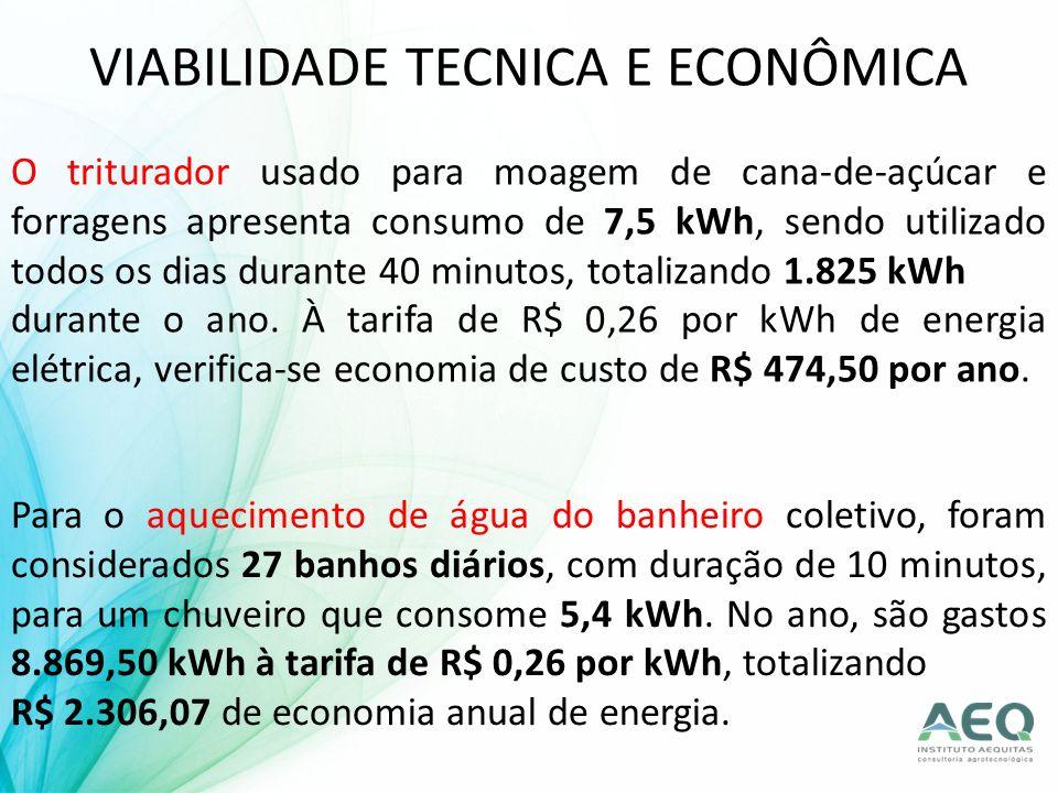 VIABILIDADE TECNICA E ECONÔMICA O triturador usado para moagem de cana-de-açúcar e forragens apresenta consumo de 7,5 kWh, sendo utilizado todos os di