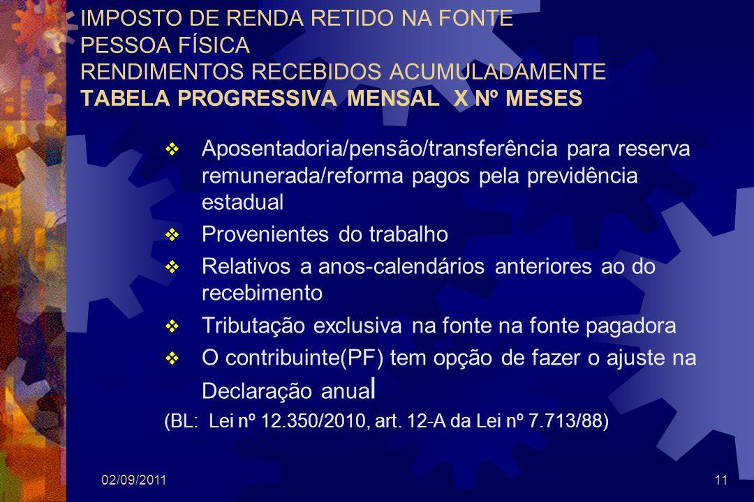 IMPOSTO DE RENDA RETIDO NA FONTE PESSOA FÍSICA RENDIMENTOS RECEBIDOS ACUMULADAMENTE TABELA PROGRESSIVA MENSAL X Nº MESES Aposentadoria/pensão/transfer