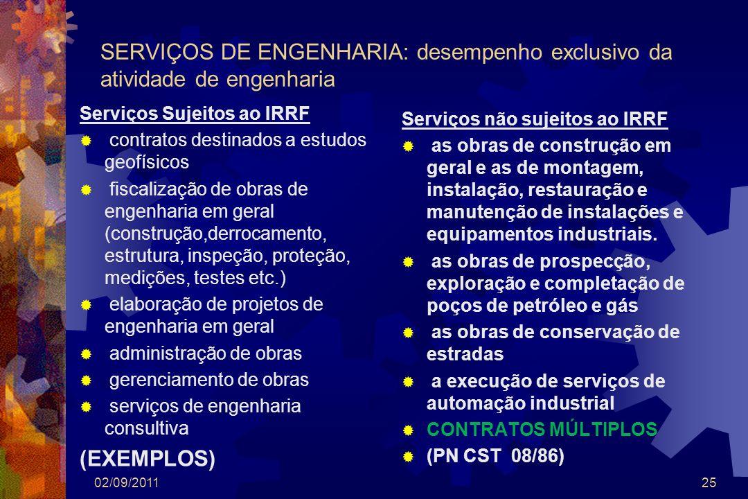 Serviços Sujeitos ao IRRF contratos destinados a estudos geofísicos fiscalização de obras de engenharia em geral (construção,derrocamento, estrutura,
