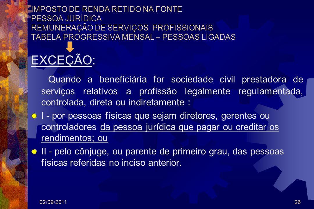 02/09/201126 IMPOSTO DE RENDA RETIDO NA FONTE PESSOA JURÍDICA REMUNERAÇÃO DE SERVIÇOS PROFISSIONAIS TABELA PROGRESSIVA MENSAL – PESSOAS LIGADAS EXCEÇÃ