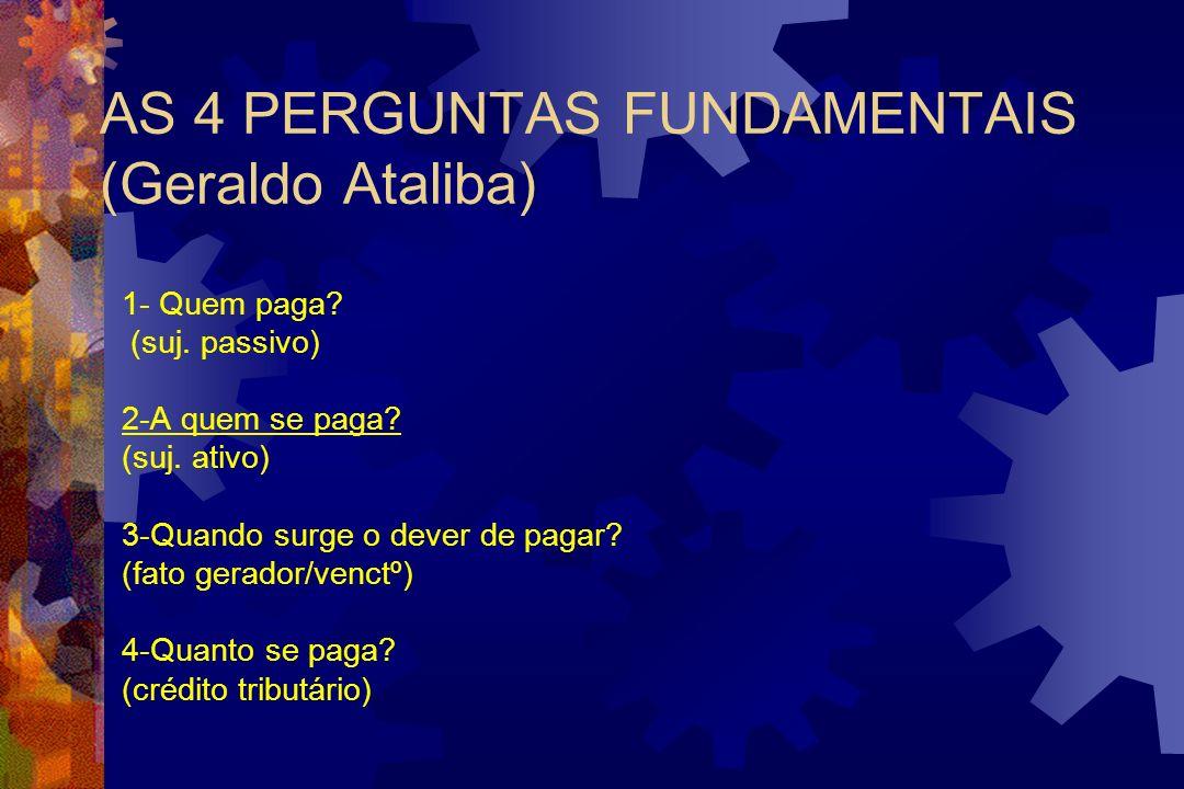 AS 4 PERGUNTAS FUNDAMENTAIS (Geraldo Ataliba) 1- Quem paga? (suj. passivo) 2-A quem se paga? (suj. ativo) 3-Quando surge o dever de pagar? (fato gerad