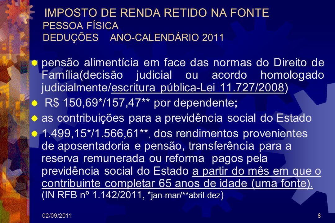 02/09/20119 IMPOSTO DE RENDA RETIDO NA FONTE PESSOA FÍSICA TABELA PROGRESSIVA MENSAL JANEIRO/MARÇO DE 2011 (IN RFB nº 1.142/2011) R$ 505,62 R$ 692,78 22,5% 27,5% R$ 2.995,71 a R$ 3.743,19 Acima de R$ 3.743,19 R$ 280,9415% R$ 2.246,76 a R$ 2.995,70 R$ 112,43 7,5% R$ 1.499,16 a R$ 2.246,75 Parcela a Deduzir Alíquota Isento Base de Cálculo Até R$ 1.499,15