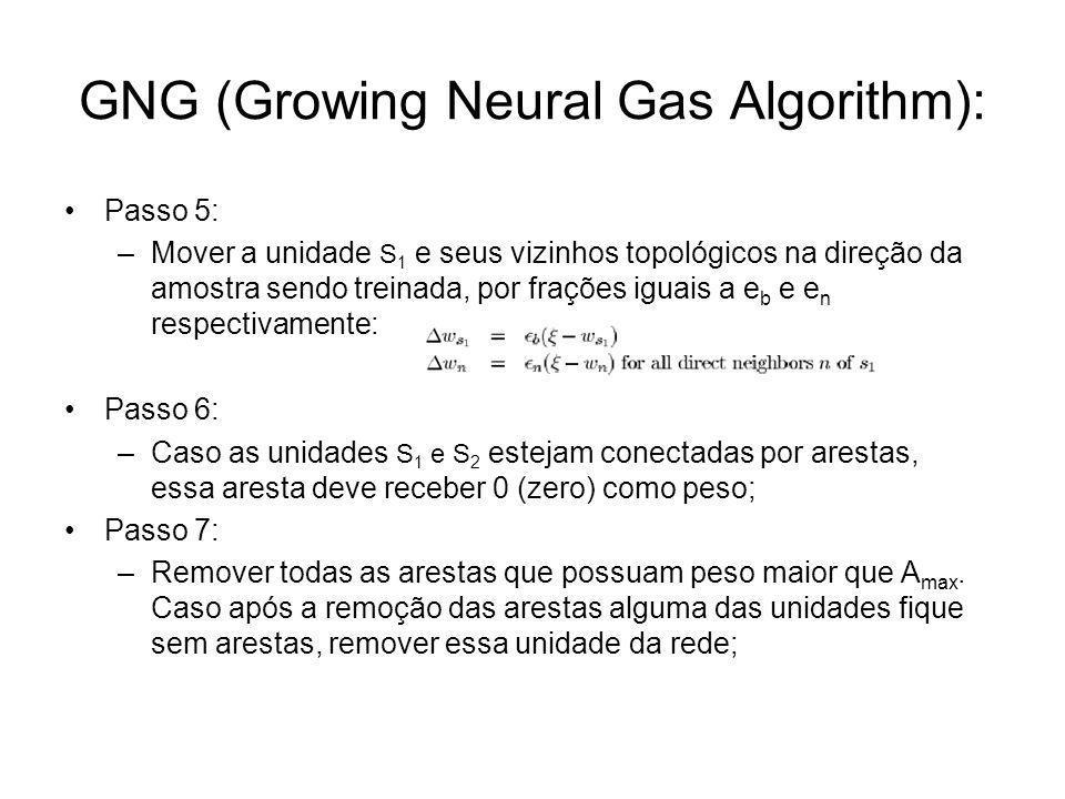 GNG (Growing Neural Gas Algorithm): Passo 5: –Mover a unidade S 1 e seus vizinhos topológicos na direção da amostra sendo treinada, por frações iguais