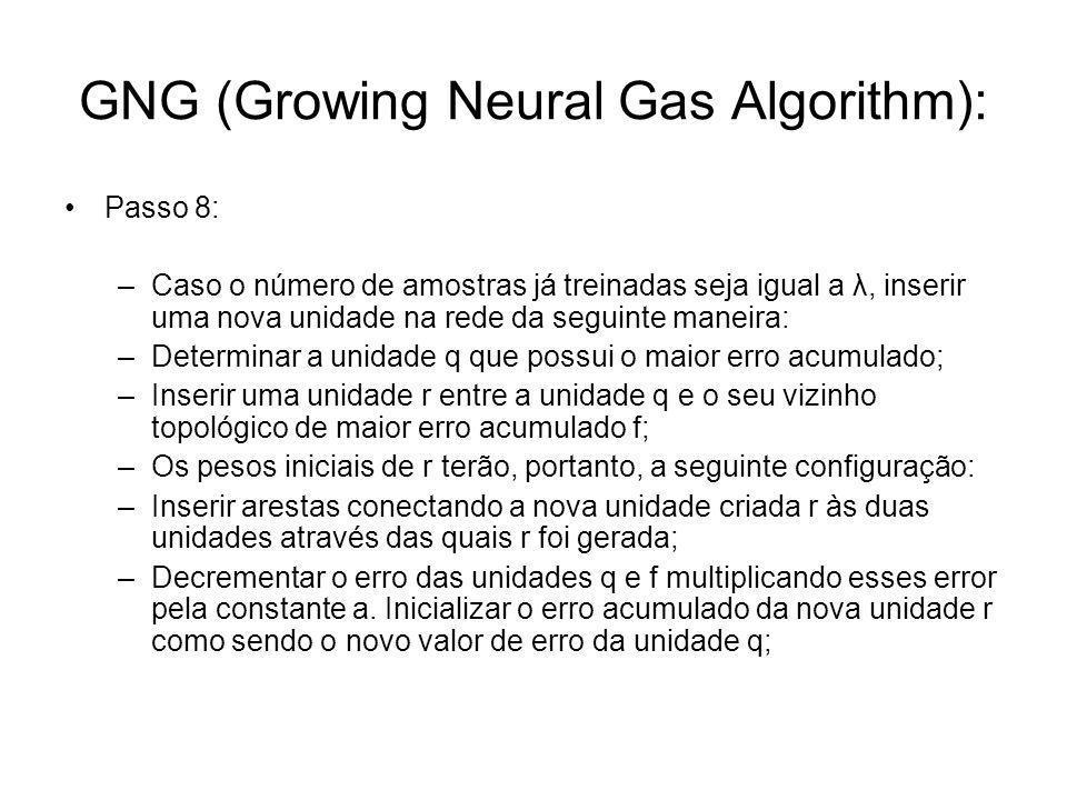 GNG (Growing Neural Gas Algorithm): Passo 8: –Caso o número de amostras já treinadas seja igual a λ, inserir uma nova unidade na rede da seguinte mane