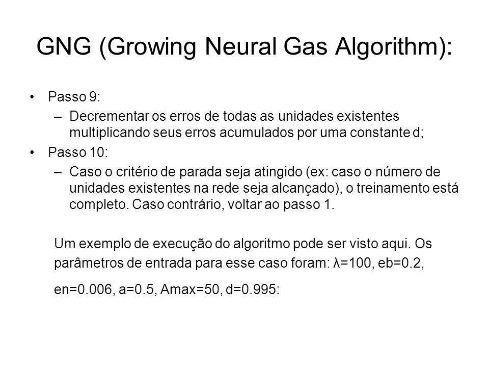 GNG (Growing Neural Gas Algorithm): Passo 9: –Decrementar os erros de todas as unidades existentes multiplicando seus erros acumulados por uma constan