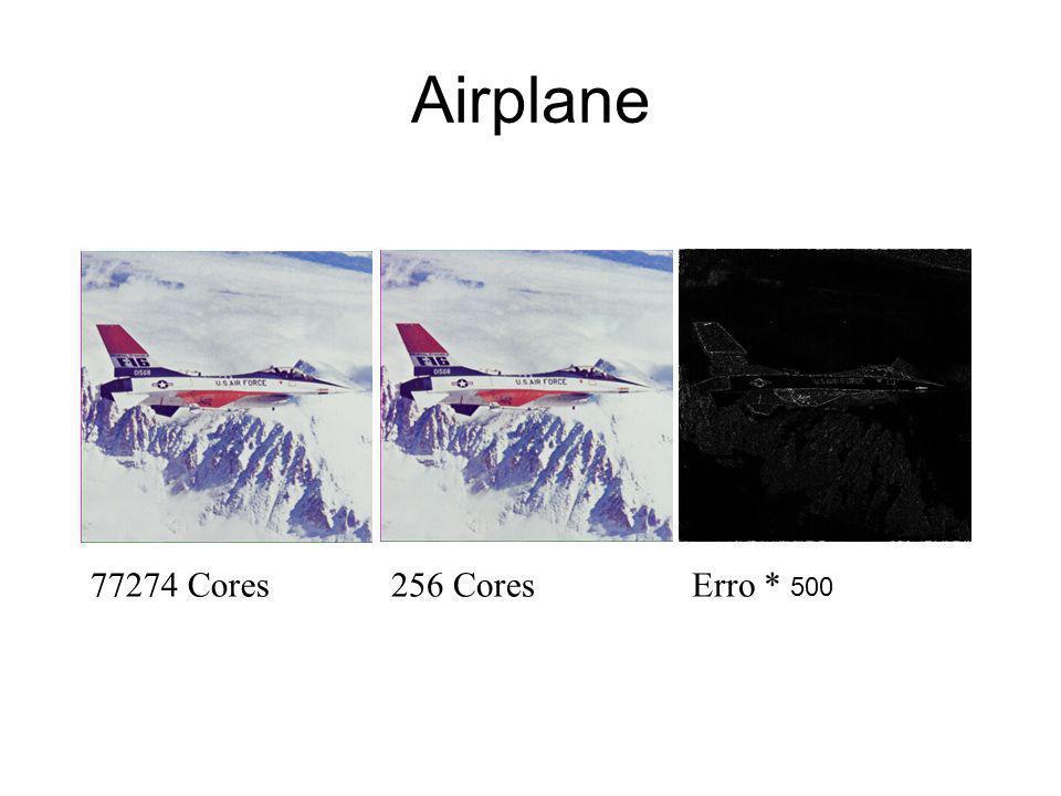 Airplane 77274 Cores256 CoresErro * 500