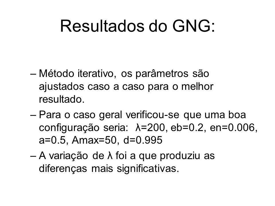 Resultados do GNG: –Método iterativo, os parâmetros são ajustados caso a caso para o melhor resultado. –Para o caso geral verificou-se que uma boa con