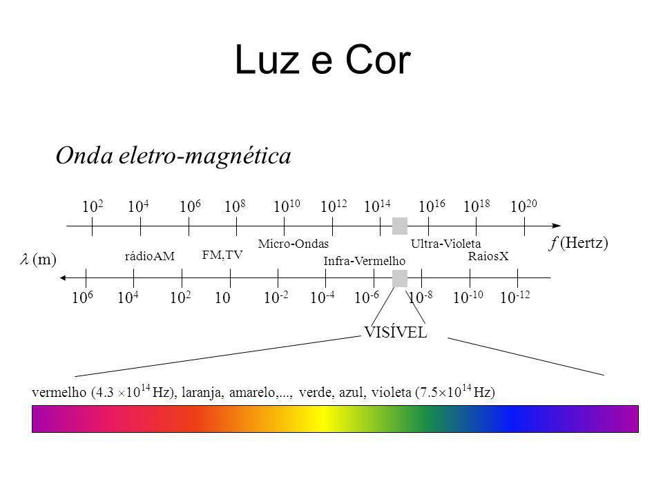Luz e Cor Onda eletro-magnética (m) VISÍVEL f (Hertz) 10 2 10 4 10 6 10 810 10 12 10 14 10 16 10 18 10 20 rádioAM FM,TV Micro-Ondas Infra-Vermelho Ult