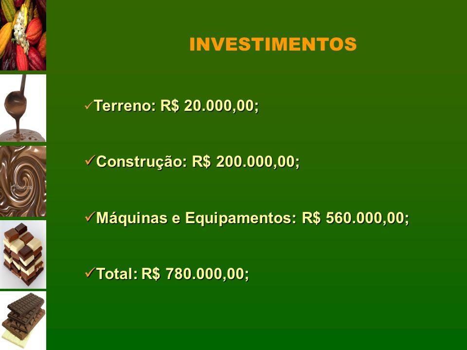 INVESTIMENTOS Terreno: R$ 20.000,00; Construção: R$ 200.000,00; Construção: R$ 200.000,00; Máquinas e Equipamentos: R$ 560.000,00; Máquinas e Equipame