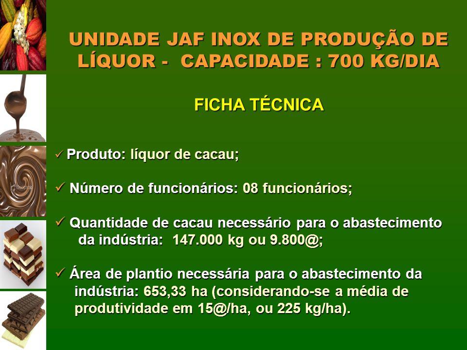 UNIDADE JAF INOX DE PRODUÇÃO DE LÍQUOR - CAPACIDADE : 700 KG/DIA FICHA TÉCNICA Produto: líquor de cacau; Produto: líquor de cacau; Número de funcionár