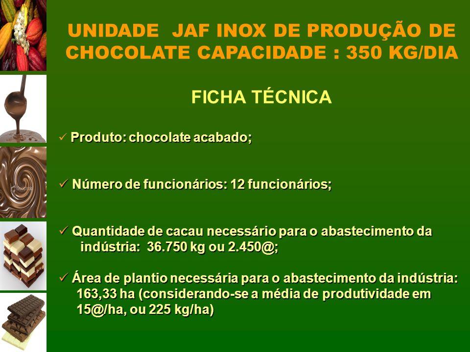 UNIDADE JAF INOX DE PRODUÇÃO DE CHOCOLATE CAPACIDADE : 350 KG/DIA FICHA TÉCNICA Produto: chocolate acabado; Número de funcionários: 12 funcionários; N
