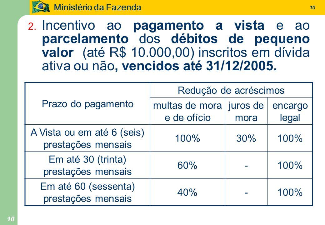 Ministério da Fazenda 10 2. Incentivo ao pagamento a vista e ao parcelamento dos débitos de pequeno valor (até R$ 10.000,00) inscritos em dívida ativa