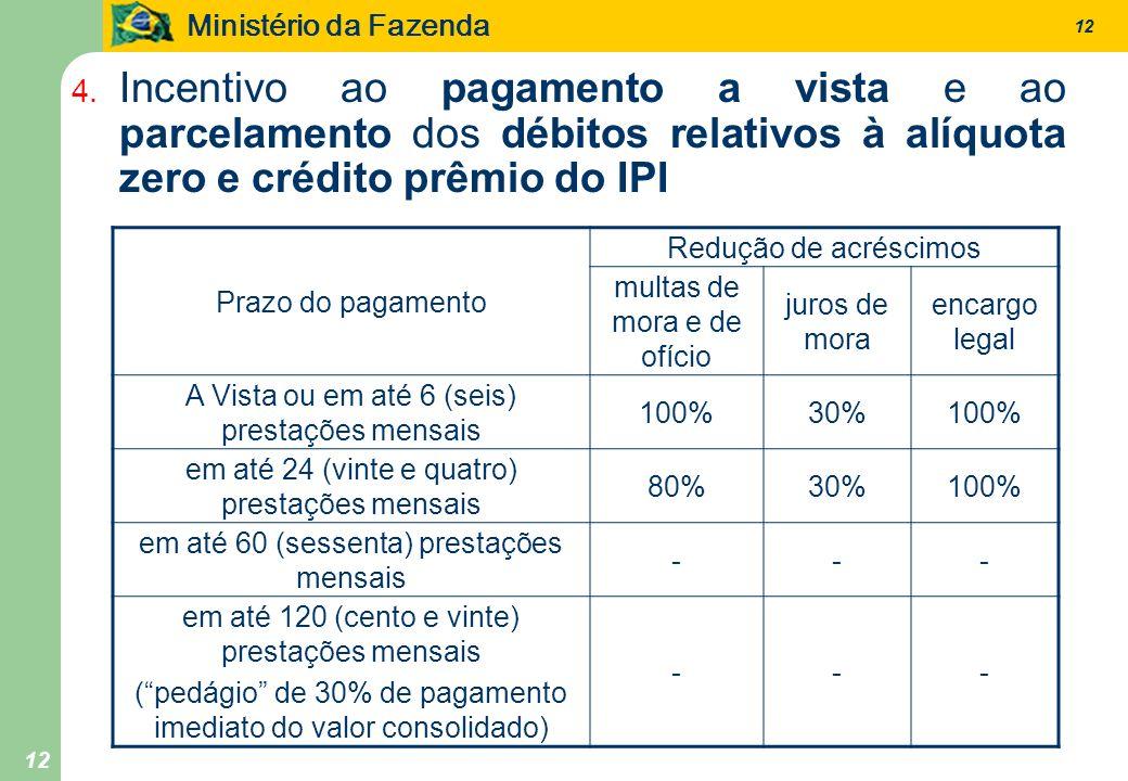 Ministério da Fazenda 12 4. Incentivo ao pagamento a vista e ao parcelamento dos débitos relativos à alíquota zero e crédito prêmio do IPI Prazo do pa