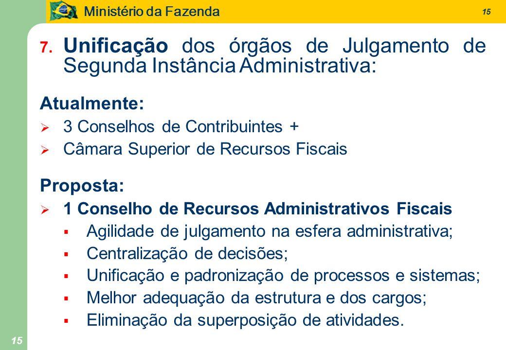 Ministério da Fazenda 15 7. Unificação dos órgãos de Julgamento de Segunda Instância Administrativa: Atualmente: 3 Conselhos de Contribuintes + Câmara