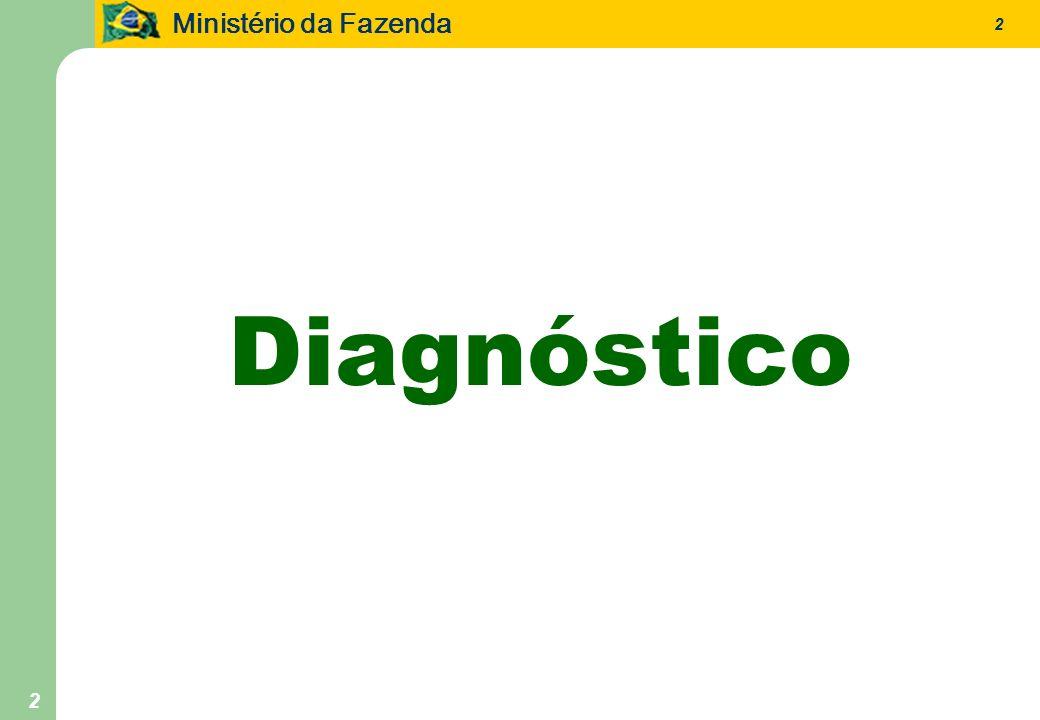 Ministério da Fazenda 2 2 Diagnóstico