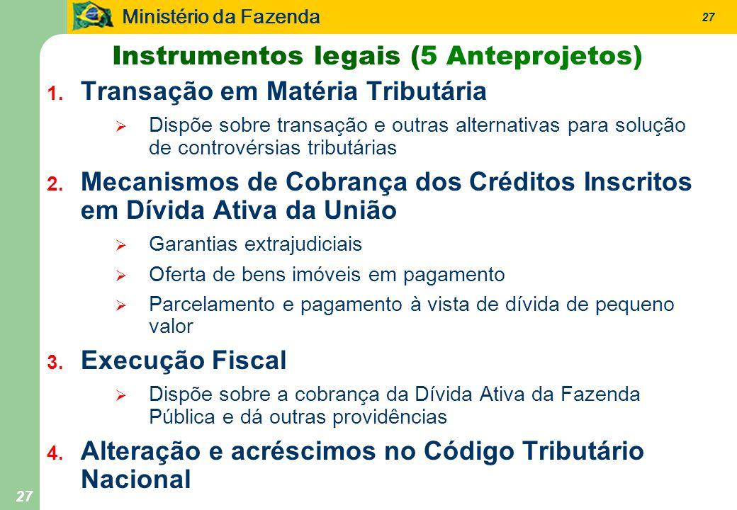 Ministério da Fazenda 27 1. Transação em Matéria Tributária Dispõe sobre transação e outras alternativas para solução de controvérsias tributárias 2.
