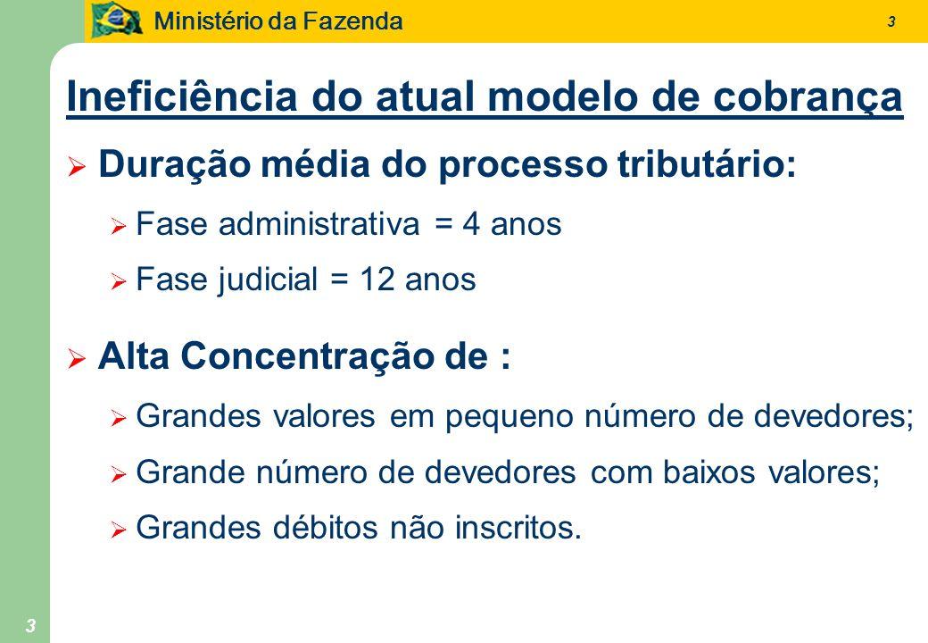 Ministério da Fazenda 3 3 Ineficiência do atual modelo de cobrança Duração média do processo tributário: Fase administrativa = 4 anos Fase judicial =