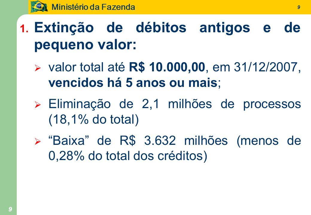 Ministério da Fazenda 9 9 1. Extinção de débitos antigos e de pequeno valor: valor total até R$ 10.000,00, em 31/12/2007, vencidos há 5 anos ou mais;