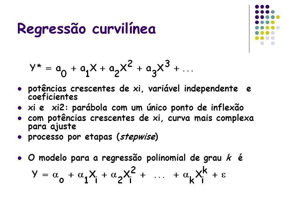 Regressão curvilínea potências crescentes de xi, variável independente e coeficientes xi e xi2: parábola com um único ponto de inflexão com potências