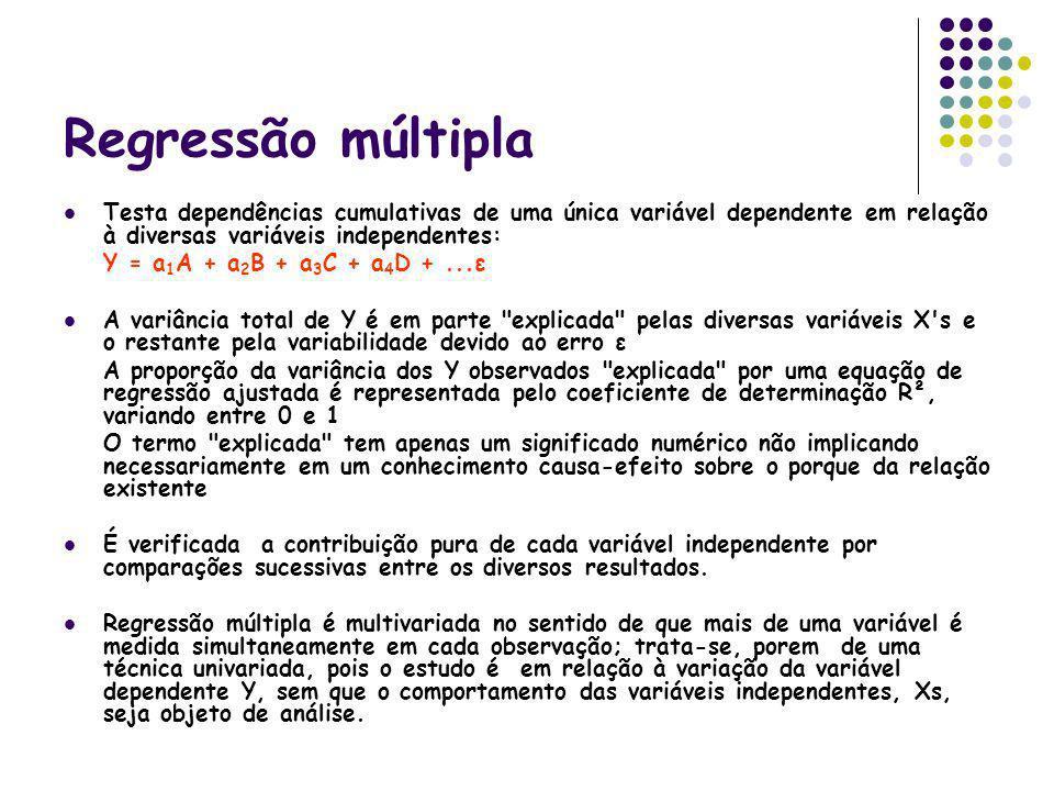 Regressão múltipla Testa dependências cumulativas de uma única variável dependente em relação à diversas variáveis independentes: Y = a 1 A + a 2 B +
